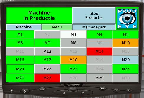 PROD‑EYE module productionfloor